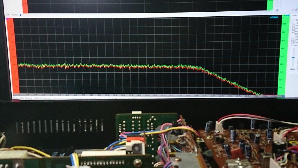 TEAC C-2X バイアス調整後のホワイトノイズのスペクトル