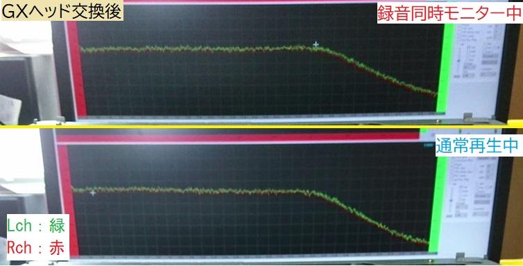 正常なGXヘッドの取り付け後、V-6030Sでホワイトノイズを録音・再生し、スペクトルアナライザーで調べる。左右とも同じレベルで出力されている。